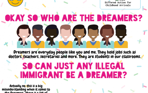 What is DACA & Who are the Dreamers?