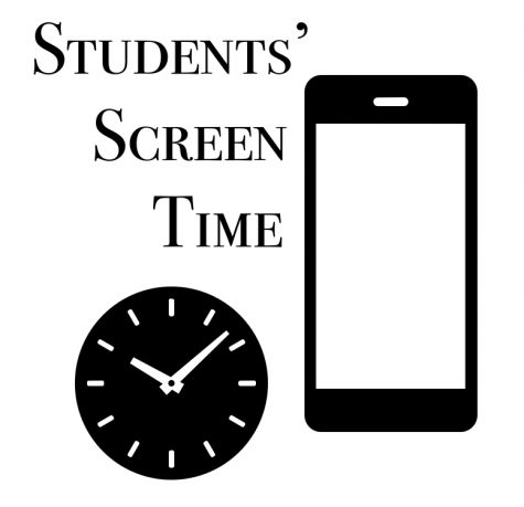 Students' Screen Time