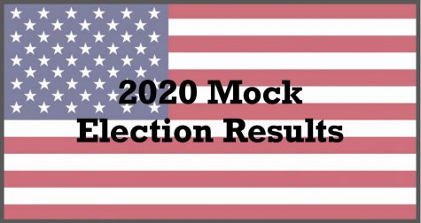 2020 PIHS Mock Election Results