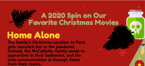 A 2020 Spin on Our Favorite Christmas Movies